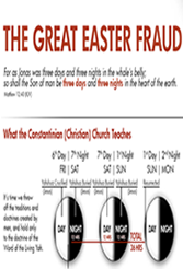 The Great Easter Fraud
